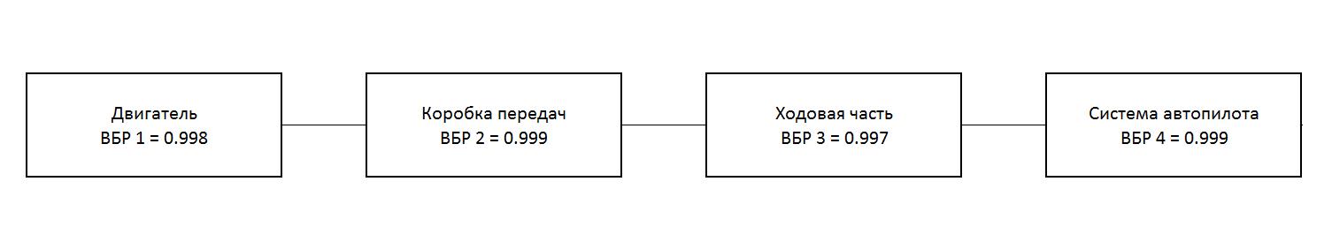 Пример последовательного соединения copy copy